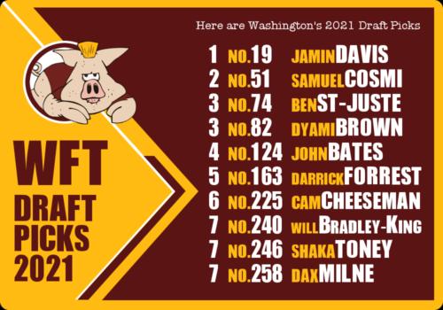 2021 WFT Draft Picks